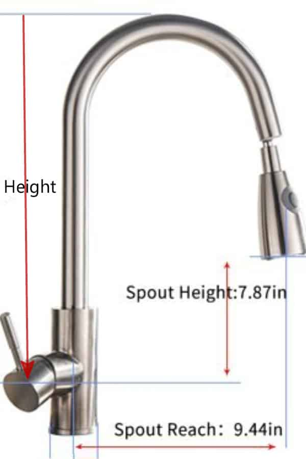 How to Measure Kitchen Faucet 1