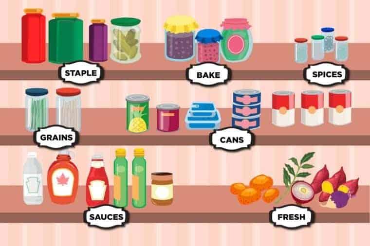 Arrange Under Categories