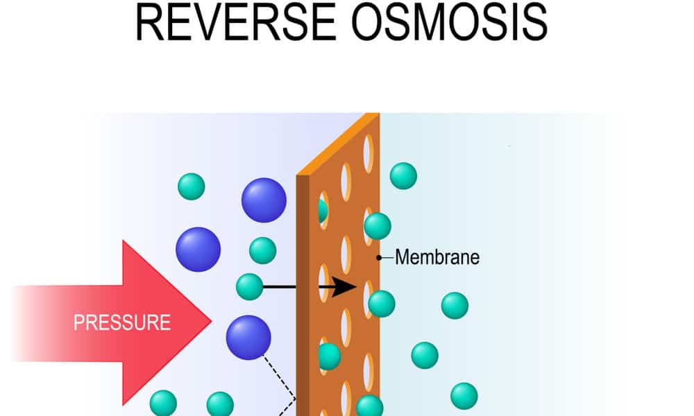 Use Reverse Osmosis to Remove Chlorine